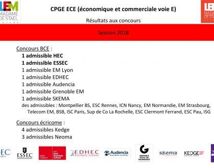 Résultats aux concours CPGE ECE 2018