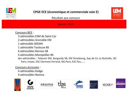 Résultats aux concours CPGE ECE 2019