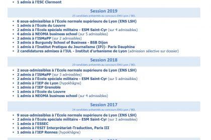 Banque d'épreuves littéraires des ENS 2020